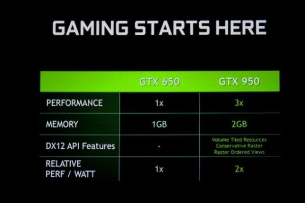 geforce_gtx_950_2