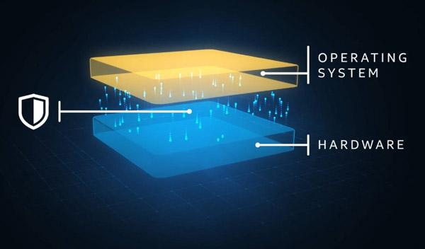 Первые процессоры Intel с аппаратной защитой от Spectre и Meltdown появятся во второй половине года