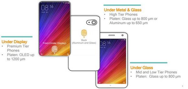 Huawei Mate 20 Pro может получить экранный сканер отпечатков от Qualcomm