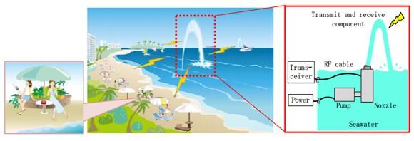 Антенная система Mitsubishi SeaAerial