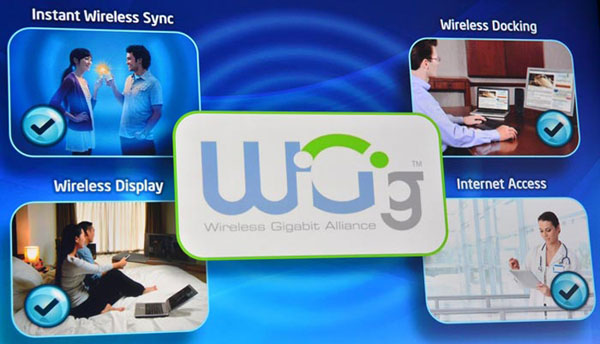 802.11ad WiGig